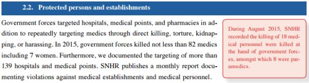 sn4hr.org wp content pdf english Violations_in_Syria_during_2015_en.pdf 12