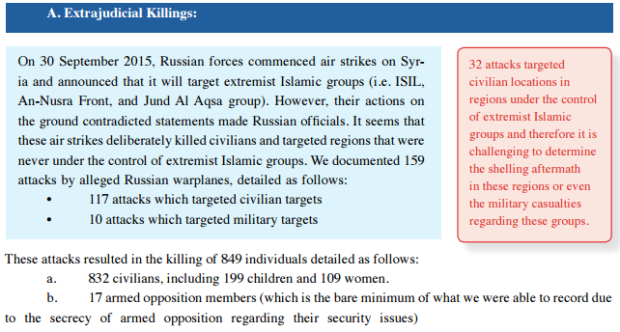 sn4hr.org wp content pdf english Violations_in_Syria_during_2015_en.pdf 18