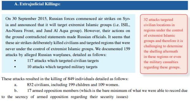 sn4hr.org wp content pdf english Violations_in_Syria_during_2015_en.pdf 18