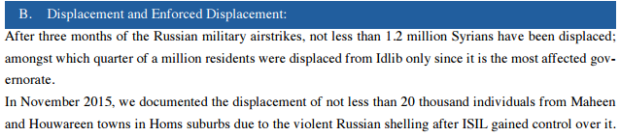 sn4hr.org wp content pdf english Violations_in_Syria_during_2015_en.pdf 19
