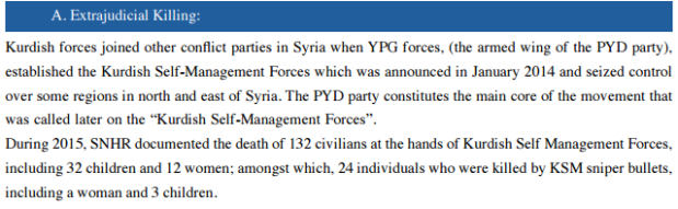 sn4hr.org wp content pdf english Violations_in_Syria_during_2015_en.pdf 20