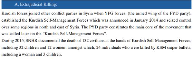 sn4hr.org wp content pdf english Violations_in_Syria_during_2015_en.pdf 20