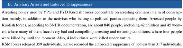 sn4hr.org wp content pdf english Violations_in_Syria_during_2015_en.pdf 21