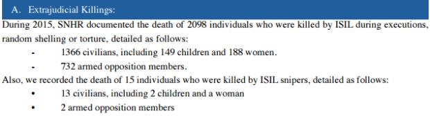 sn4hr.org wp content pdf english Violations_in_Syria_during_2015_en.pdf 22