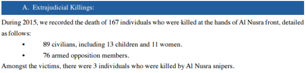 sn4hr.org wp content pdf english Violations_in_Syria_during_2015_en.pdf 24