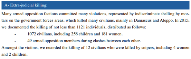 sn4hr.org wp content pdf english Violations_in_Syria_during_2015_en.pdf 27