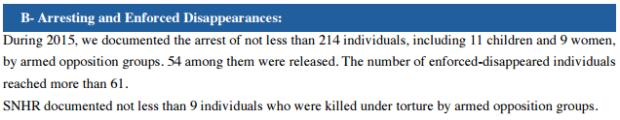 sn4hr.org wp content pdf english Violations_in_Syria_during_2015_en.pdf 28