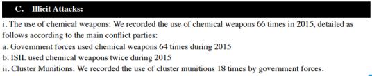 sn4hr.org wp content pdf english Violations_in_Syria_during_2015_en.pdf 35