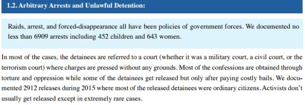 sn4hr.org wp content pdf english Violations_in_Syria_during_2015_en.pdf 6