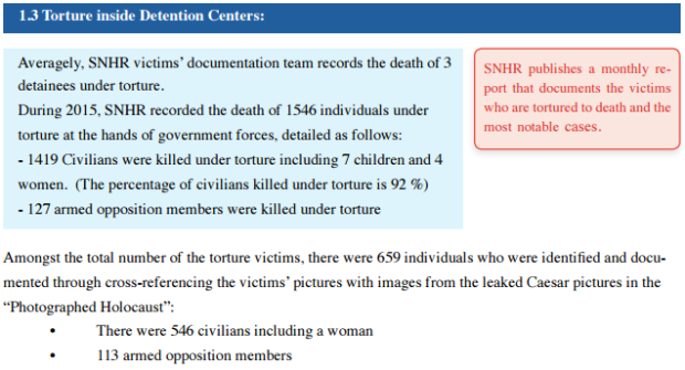 sn4hr.org wp content pdf english Violations_in_Syria_during_2015_en.pdf 7