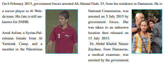 sn4hr.org wp content pdf english Violations_in_Syria_during_2015_en.pdf detained people