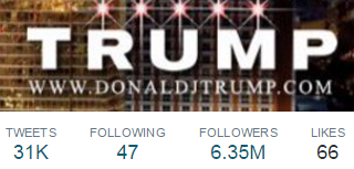 Trumps twitter banner numbers only